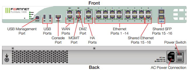 Fortinet FortiGate 100D Description