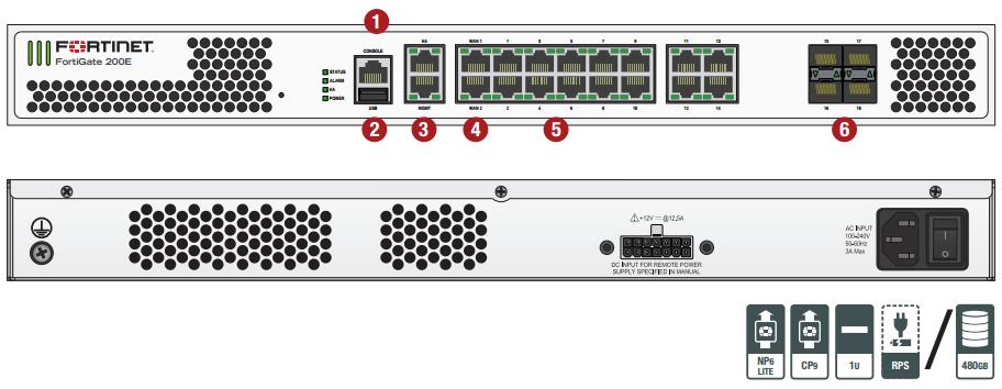 Fortinet FortiGate 200E Series | AVFirewalls com