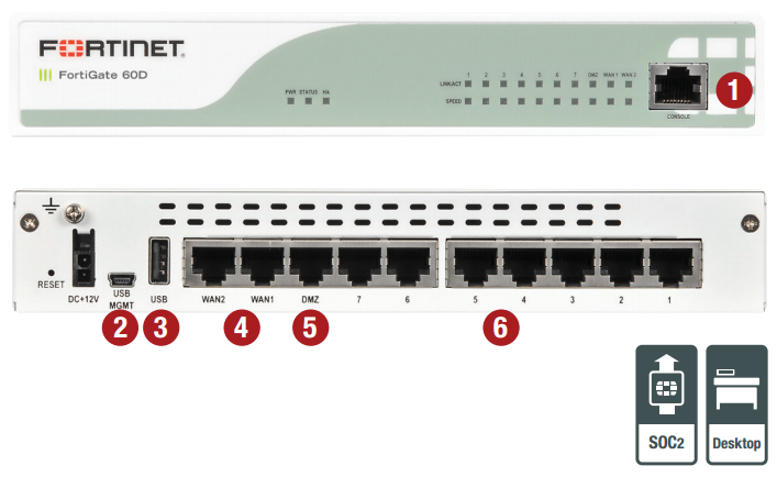 fortinet fortigate 60d