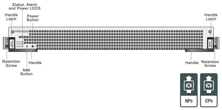 Fortinet Processor Module 7620E