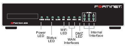 Fortinet FortiWiFi 80CM | AVFirewalls com