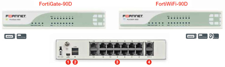 how to allow ports on wan fortinet