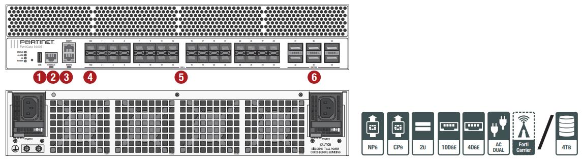 FortiGate 600E Hardware