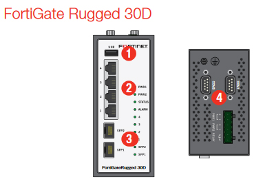 FortiGate Rugged 30D