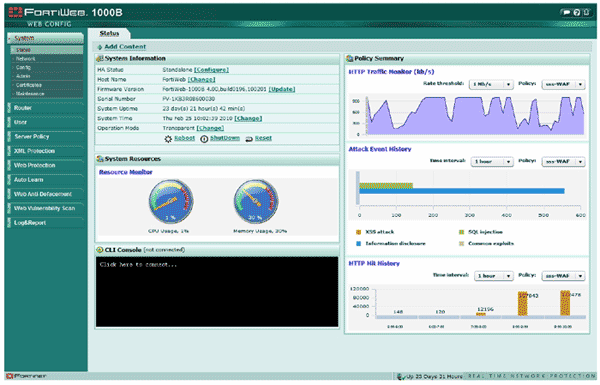 Fortinet FortiWeb Dashboard
