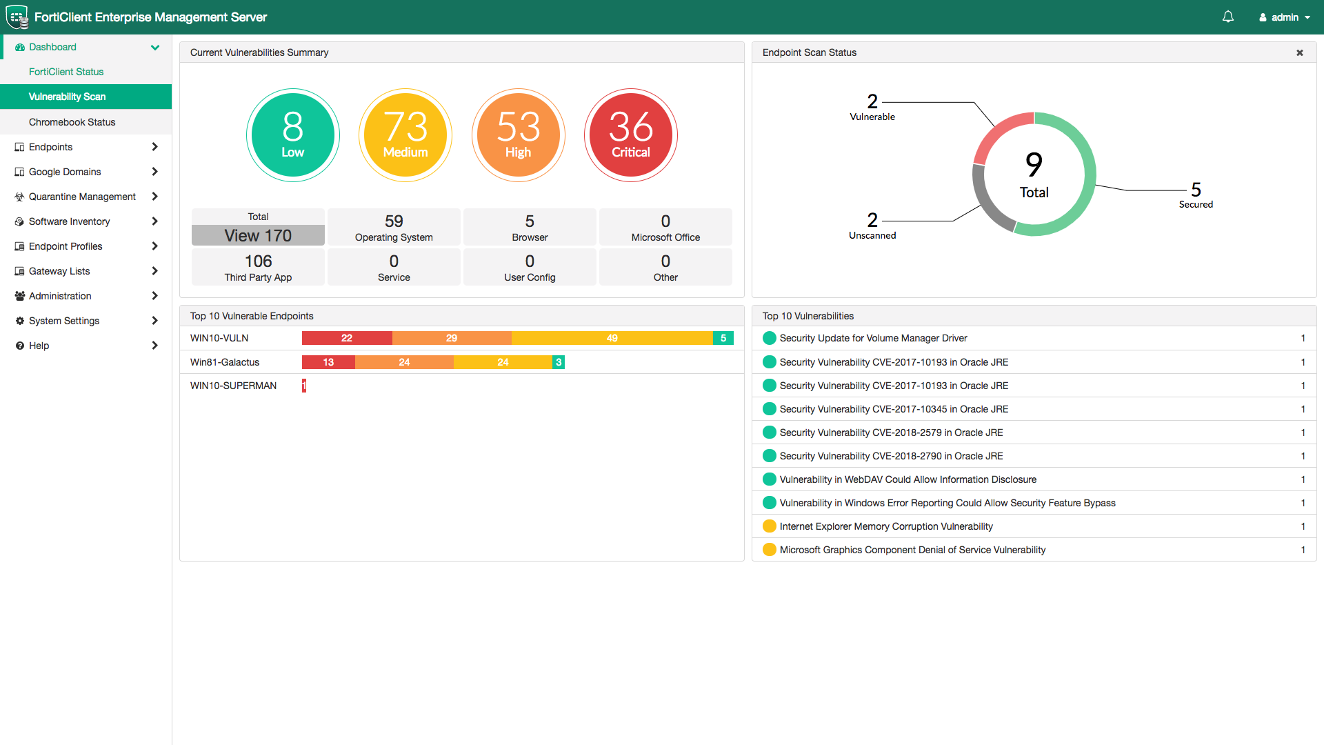 Fortinet FortiClient Endpoint Security Suite | AVFirewalls com